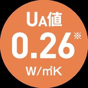 UA値 0.26W/m<sup>2</sup>k
