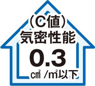 気密性能(C値)0.3㎠/㎡以下