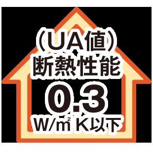 断熱性能(UA値)0.3W/㎡K以下